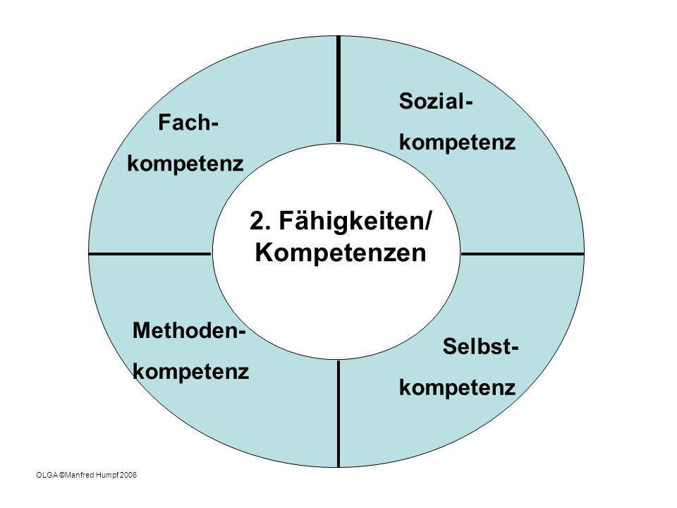 2. Fähigkeiten/ Kompetenzen Selbst- kompetenz Sozial- kompetenz Methoden- kompetenz Fach- kompetenz OLGA ©Manfred Humpf 2006