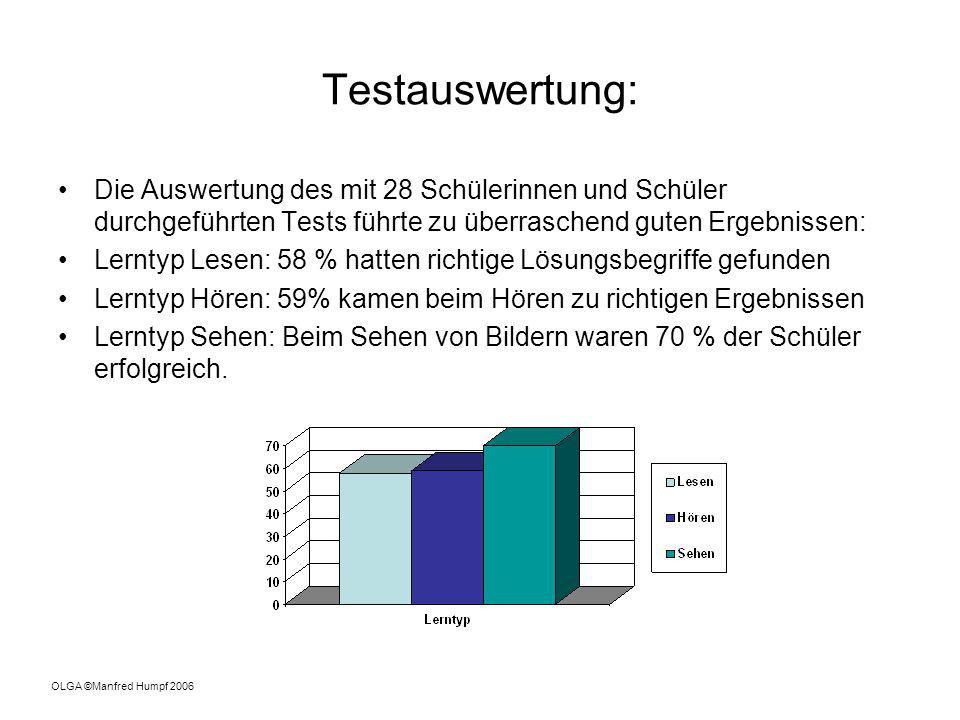Testauswertung: Die Auswertung des mit 28 Schülerinnen und Schüler durchgeführten Tests führte zu überraschend guten Ergebnissen: Lerntyp Lesen: 58 %
