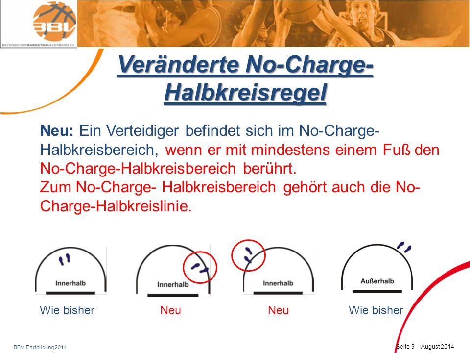 BBV-Fortbildung 2014 Seite 4 August 2014 Veränderte No-Charge- Halbkreisregel Das bedeutet: Dringt ein Angreifer mit Ball im Sprung in den No-Charge-Halbkreis ein, ist nicht auf Offensivfoul zu entscheiden, wenn er auf einen Verteidiger prallt, der zwar außerhalb des Halbkreises steht, dessen Linie aber mit mindestens einem Fuß berührt.