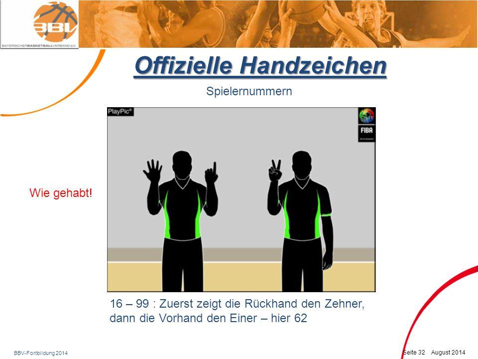 BBV-Fortbildung 2014 Seite 33 August 2014 Offizielle Handzeichen Foularten Holding Blocking (defense), Illegal screen (offense) Pushing