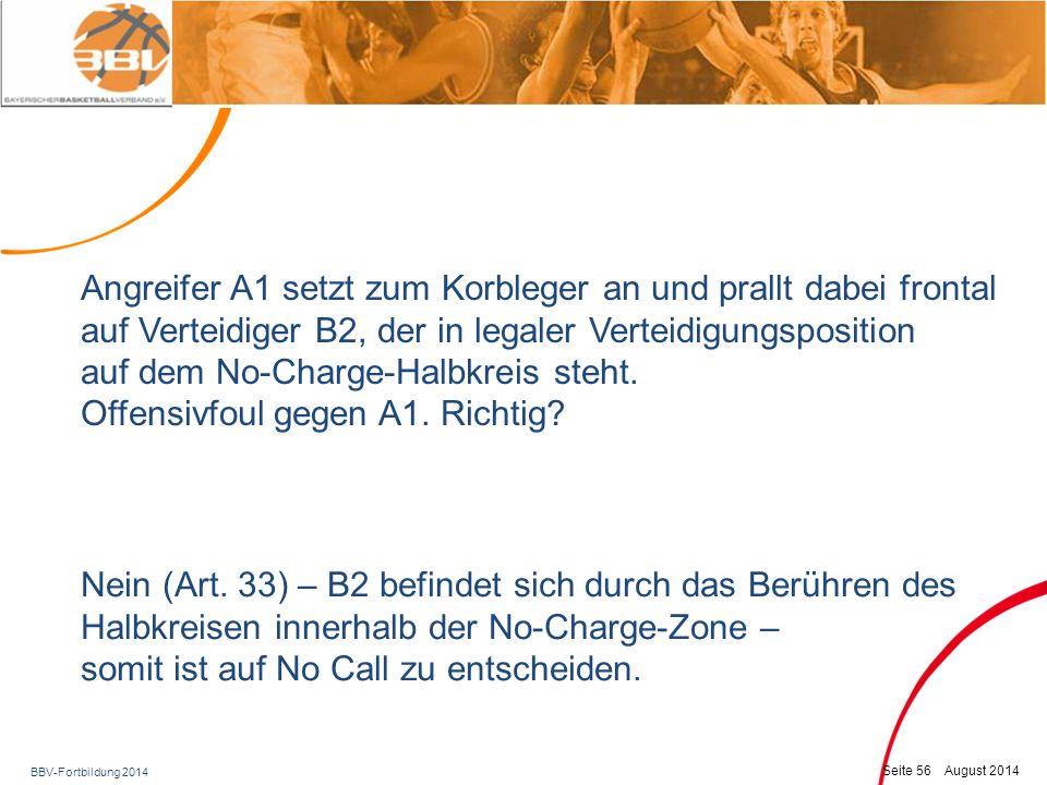 BBV-Fortbildung 2014 Seite 57 August 2014 Nein (Art.