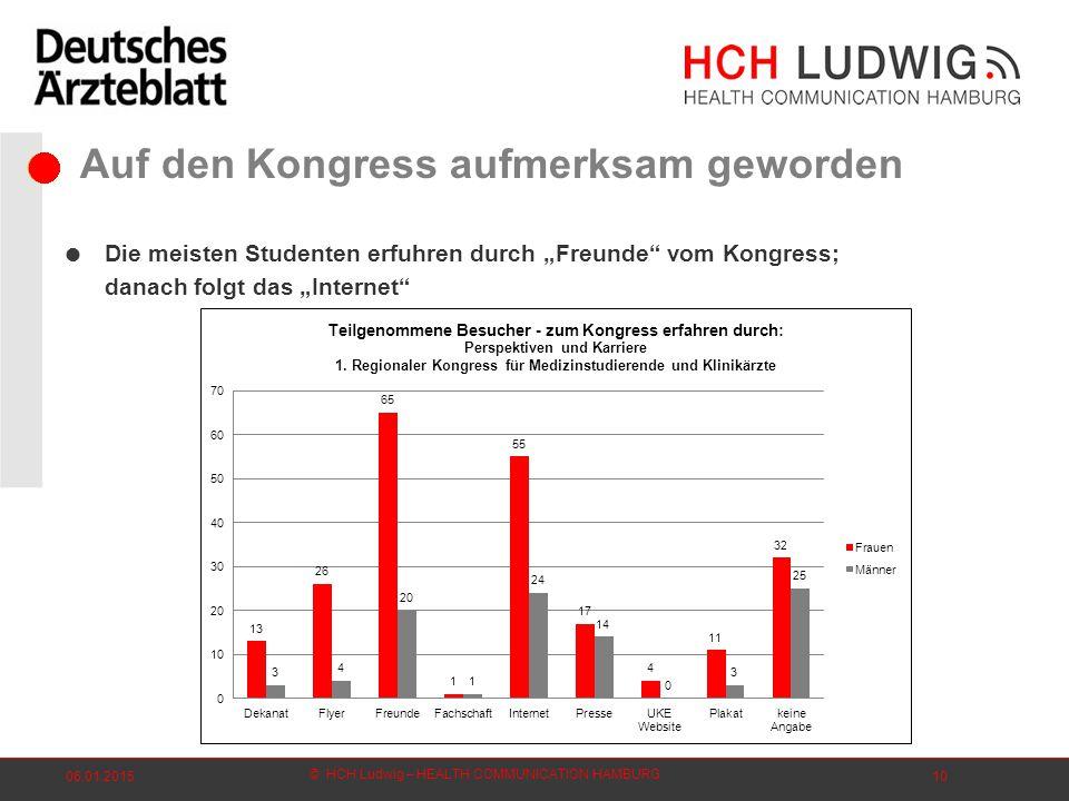 """© HCH Ludwig – HEALTH COMMUNICATION HAMBURG 06.01.201510 Auf den Kongress aufmerksam geworden  Die meisten Studenten erfuhren durch """"Freunde vom Kongress; danach folgt das """"Internet"""