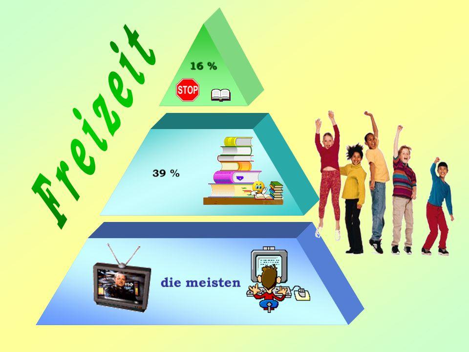 + bessere Schulleistungen + eine gute Lesetechnik + sprachliche, emotionelle und soziale Entwicklung