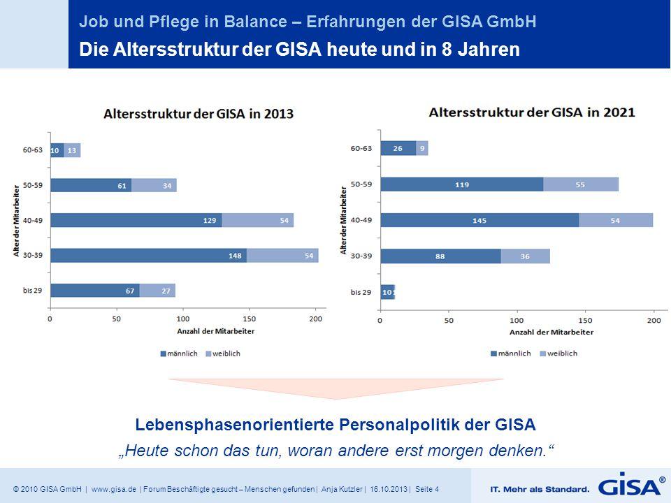 © 2010 GISA GmbH | www.gisa.de | Forum Beschäftigte gesucht – Menschen gefunden | Anja Kutzler | 16.10.2013 | Seite 4 Job und Pflege in Balance – Erfa