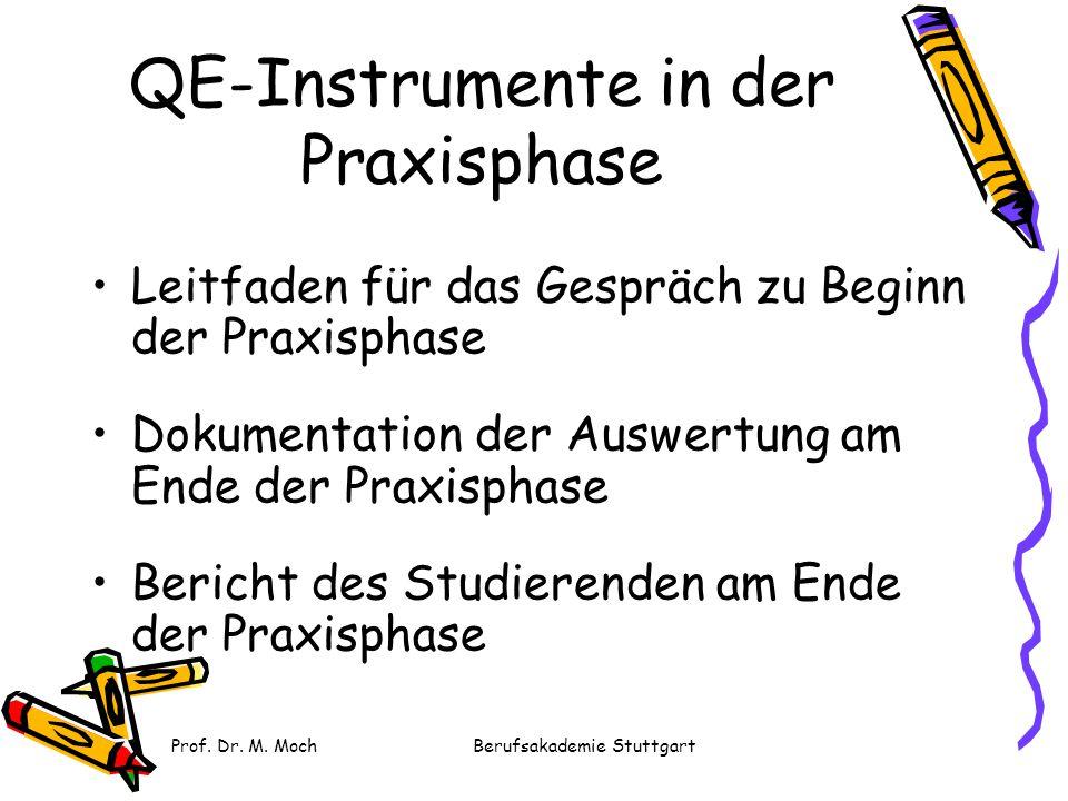 Prof.Dr. M. MochBerufsakademie Stuttgart Schlussfolgerungen Die Praxisanleitung im 5.