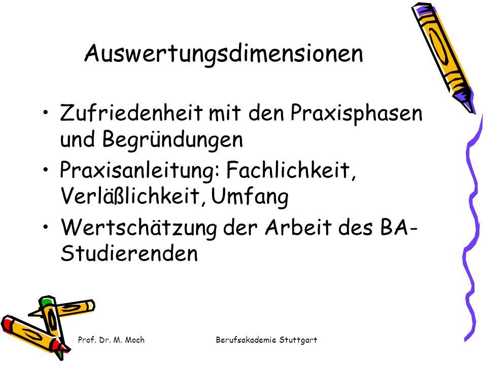 Prof. Dr. M. MochBerufsakademie Stuttgart Generelle Zufriedenheit mit den Praxisphasen N = 900