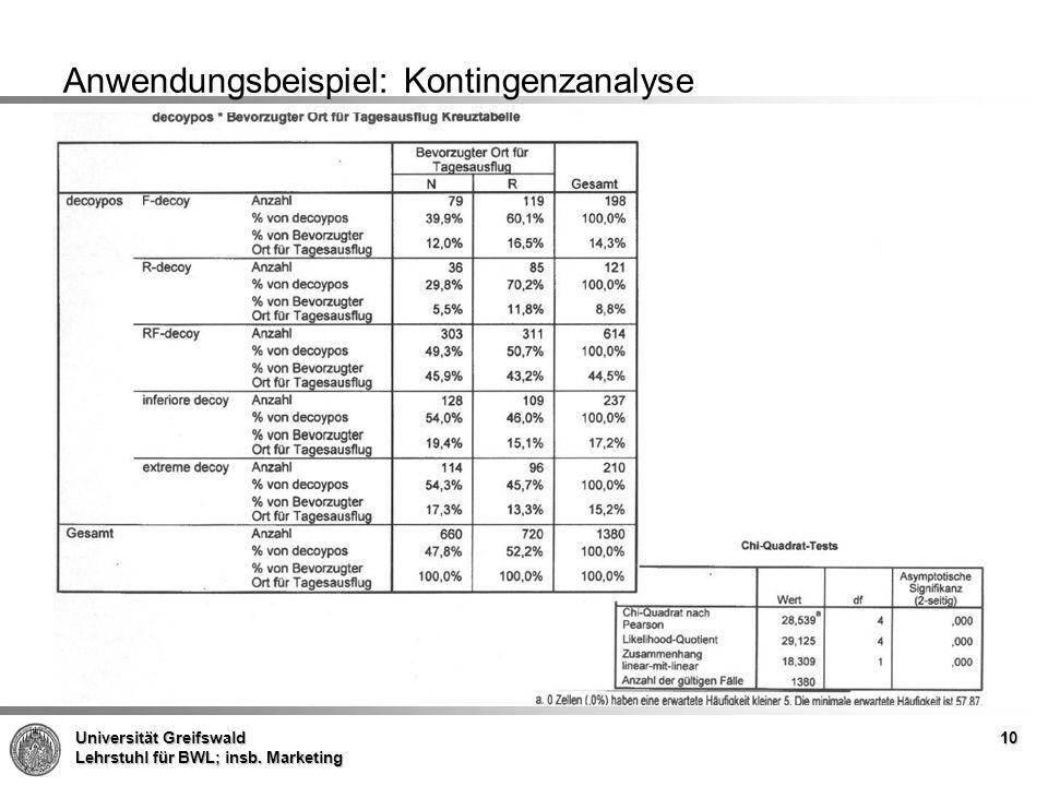 Universität Greifswald Lehrstuhl für BWL; insb. Marketing Anwendungsbeispiel: Kontingenzanalyse 10