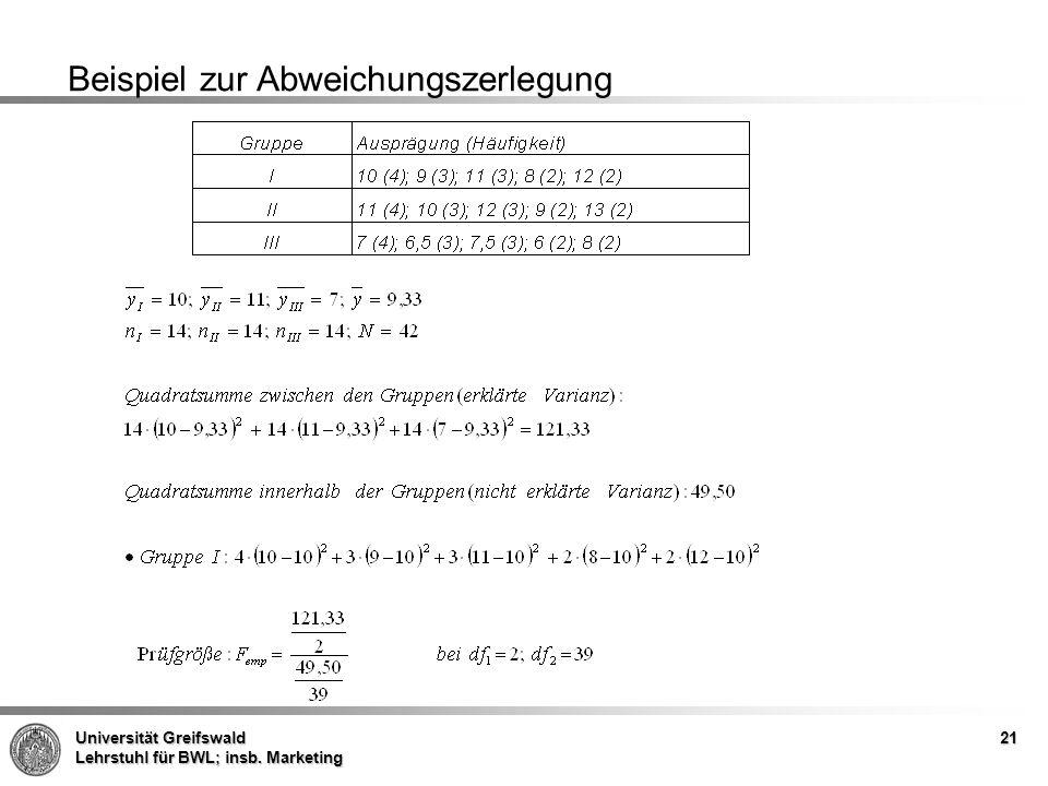 Universität Greifswald Lehrstuhl für BWL; insb. Marketing 21 Beispiel zur Abweichungszerlegung