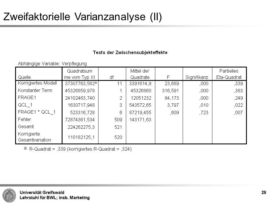 Universität Greifswald Lehrstuhl für BWL; insb. Marketing Zweifaktorielle Varianzanalyse (II) 29