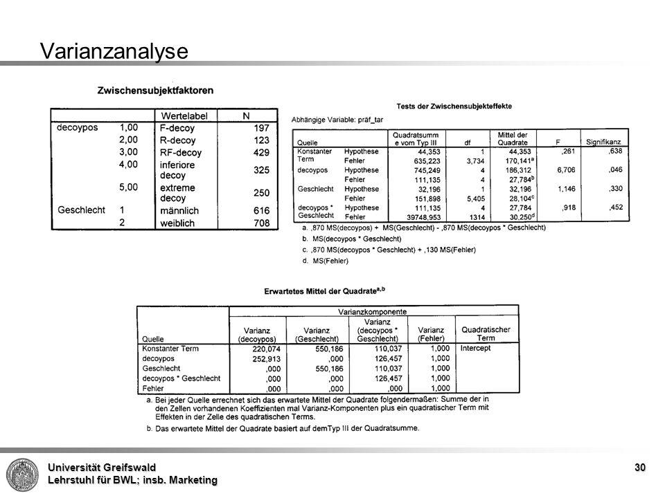 Universität Greifswald Lehrstuhl für BWL; insb. Marketing Varianzanalyse 30