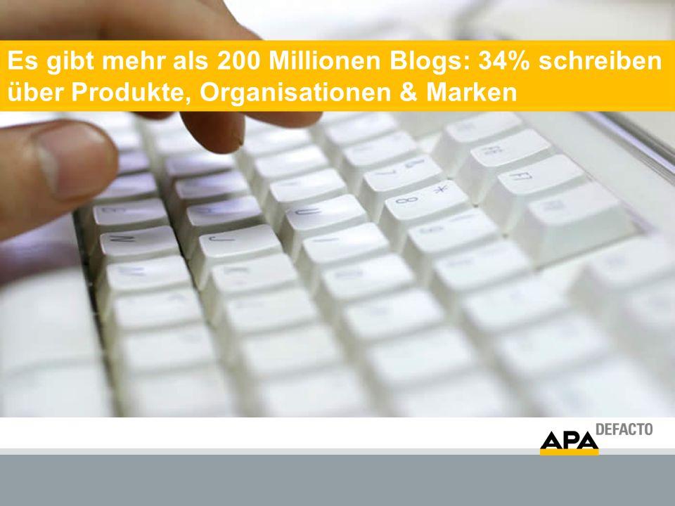 Es gibt mehr als 200 Millionen Blogs: 34% schreiben über Produkte, Organisationen & Marken