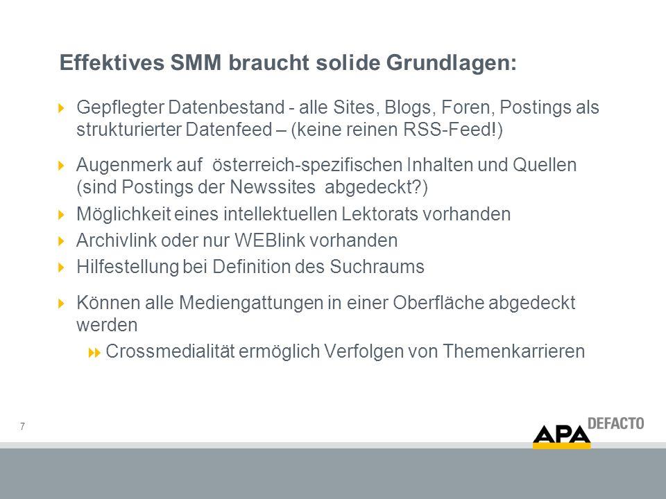 Effektives SMM braucht solide Grundlagen:  Gepflegter Datenbestand - alle Sites, Blogs, Foren, Postings als strukturierter Datenfeed – (keine reinen