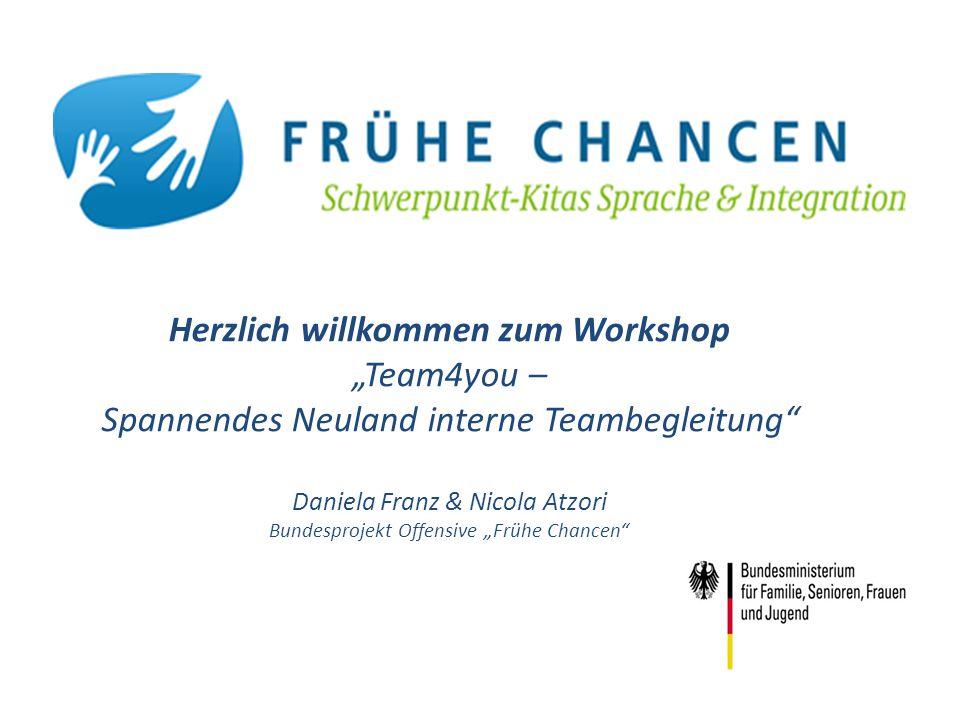 """Herzlich willkommen zum Workshop """"Team4you – Spannendes Neuland interne Teambegleitung Daniela Franz & Nicola Atzori Bundesprojekt Offensive """"Frühe Chancen"""