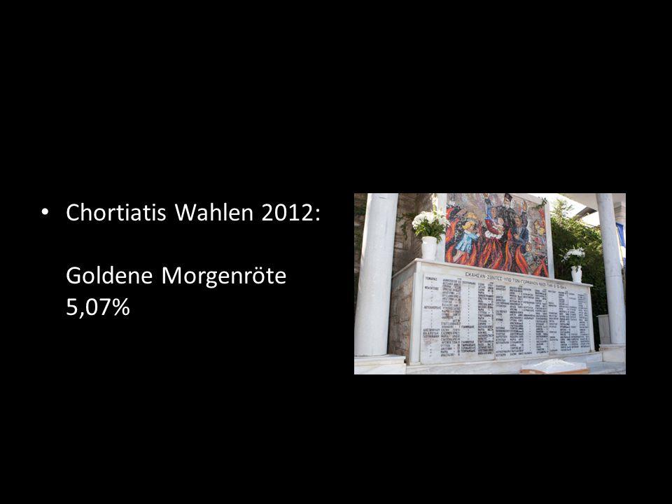 Chortiatis Wahlen 2012: Goldene Morgenröte 5,07%