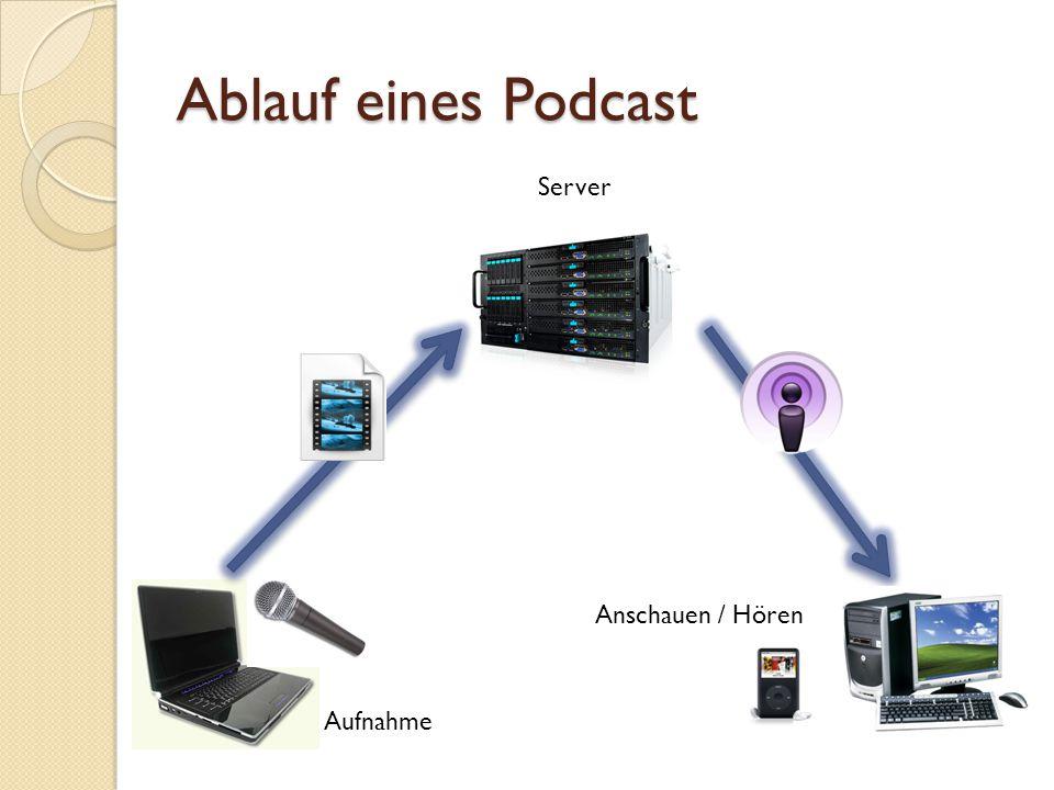 Ablauf eines Podcast Server Aufnahme Anschauen / Hören