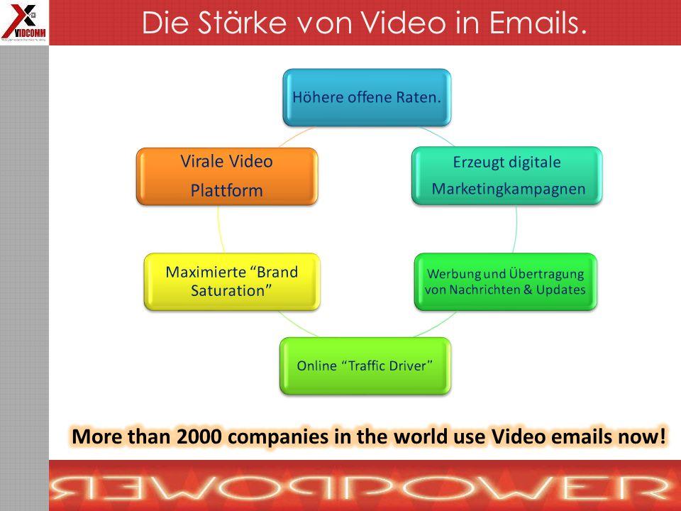 Die Stärke von Video in Emails.