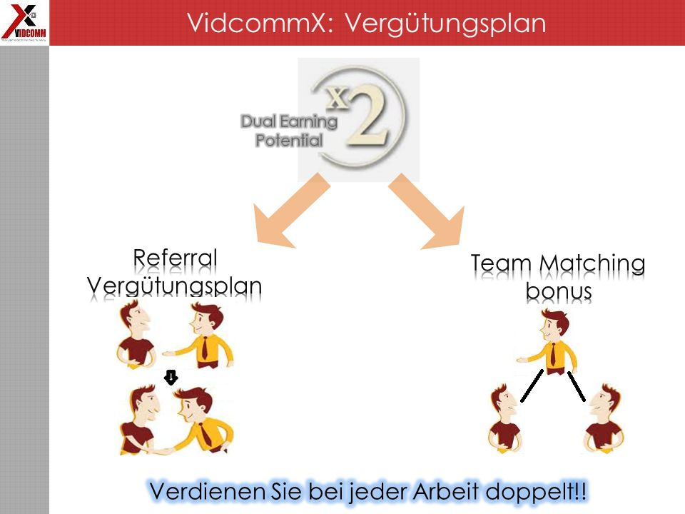 VidcommX: Vergütungsplan