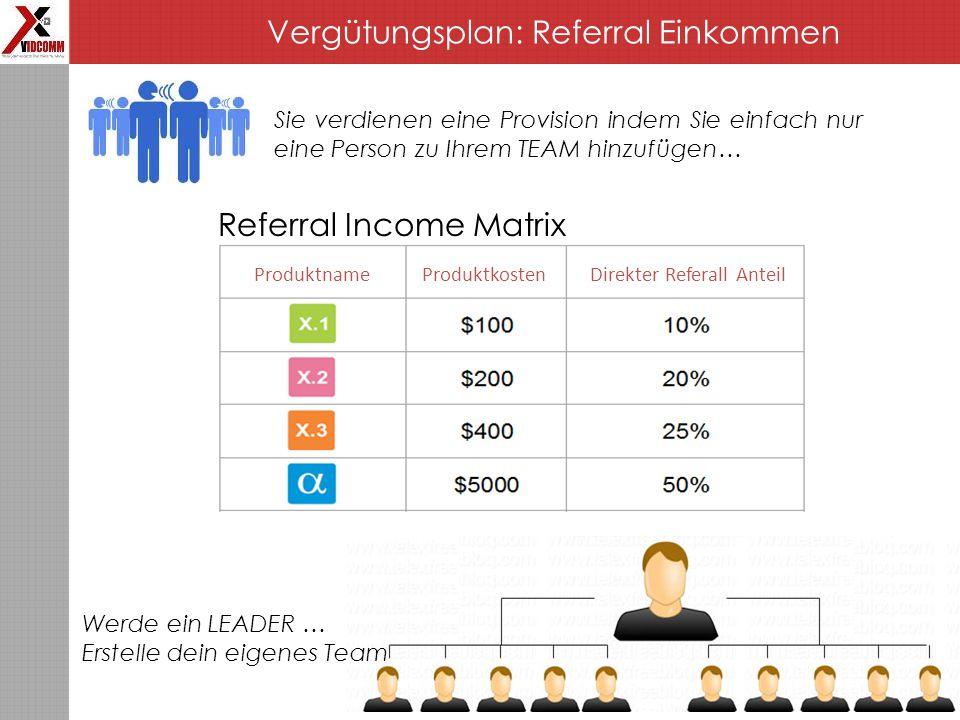 Vergütungsplan: Referral Einkommen Sie verdienen eine Provision indem Sie einfach nur eine Person zu Ihrem TEAM hinzufügen… Referral Income Matrix Werde ein LEADER … Erstelle dein eigenes Team ProduktnameProduktkostenDirekter Referall Anteil