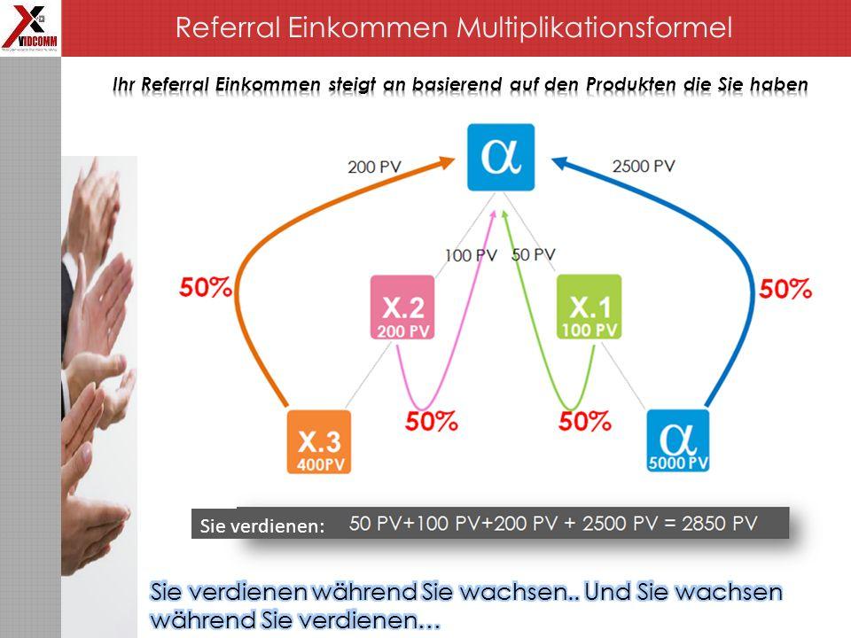 Referral Einkommen Multiplikationsformel Sie verdienen: