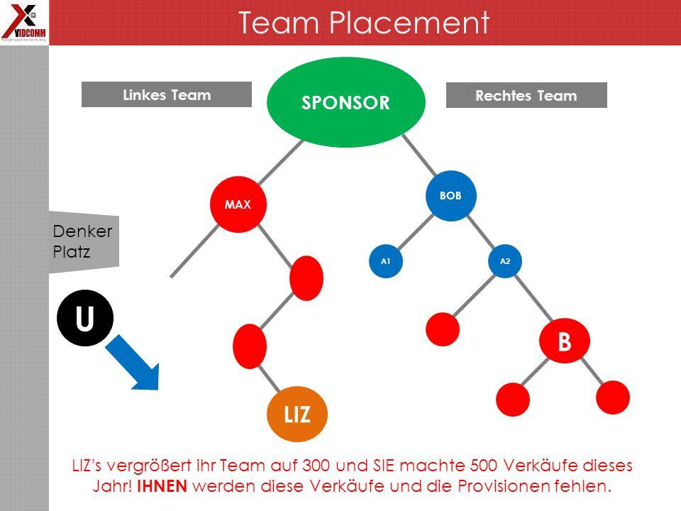 Team Placement SPONSOR MAX Linkes Team Rechtes Team A1 BOB B A2 Denker Platz LIZ U LIZ's vergrößert ihr Team auf 300 und SIE machte 500 Verkäufe dieses Jahr.