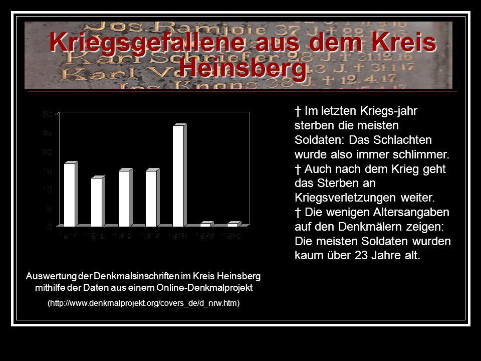 Kriegsgefallene aus dem Kreis Heinsberg Auswertung der Denkmalsinschriften im Kreis Heinsberg mithilfe der Daten aus einem Online-Denkmalprojekt (http