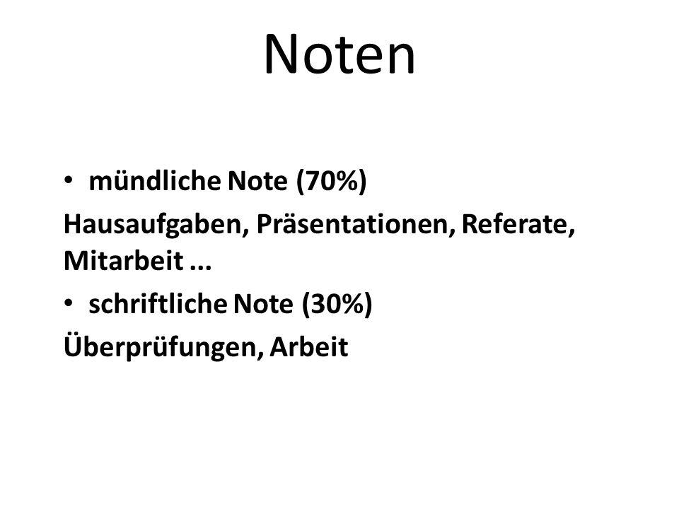 Noten mündliche Note (70%) Hausaufgaben, Präsentationen, Referate, Mitarbeit... schriftliche Note (30%) Überprüfungen, Arbeit