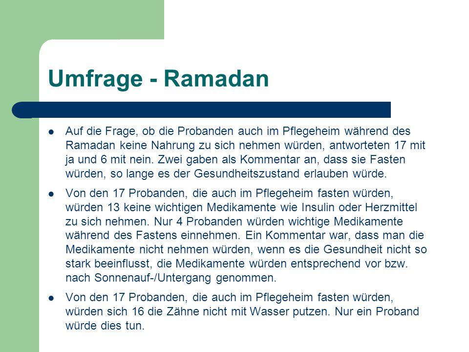 Umfrage - Ramadan Auf die Frage, ob die Probanden auch im Pflegeheim während des Ramadan keine Nahrung zu sich nehmen würden, antworteten 17 mit ja und 6 mit nein.