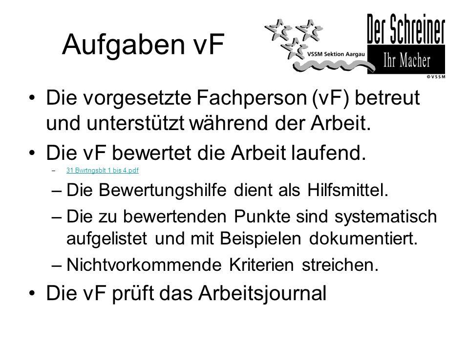 Aufgaben vF Die vorgesetzte Fachperson (vF) betreut und unterstützt während der Arbeit. Die vF bewertet die Arbeit laufend. –31 Bwrtngsblt 1 bis 4.pdf