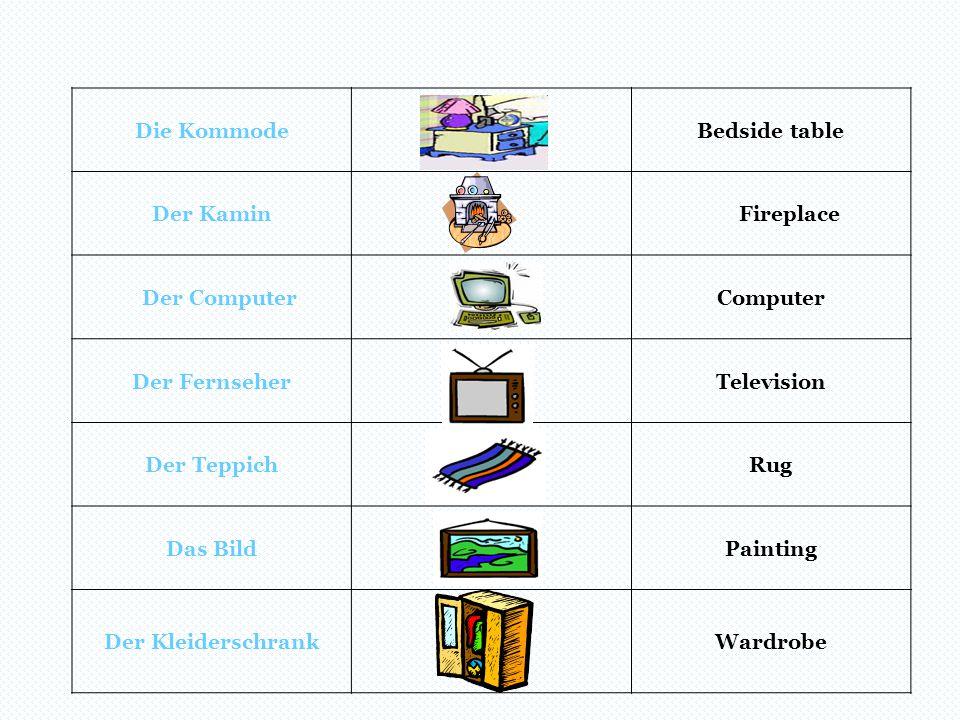 Die KommodeBedside table Der Kamin Fireplace Der ComputerComputer Der FernseherTelevision Der TeppichRug Das BildPainting Der KleiderschrankWardrobe