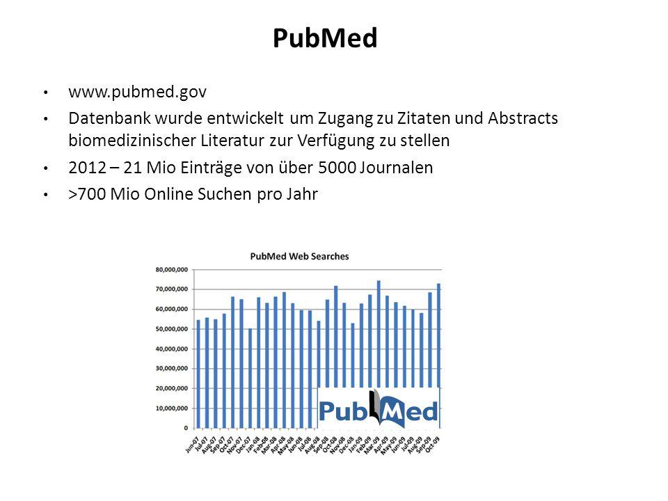 www.pubmed.gov Datenbank wurde entwickelt um Zugang zu Zitaten und Abstracts biomedizinischer Literatur zur Verfügung zu stellen 2012 – 21 Mio Einträg