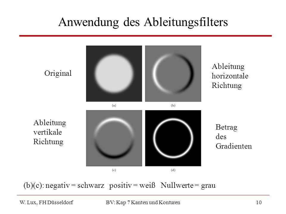 W. Lux, FH Düsseldorf BV: Kap 7 Kanten und Konturen10 Anwendung des Ableitungsfilters Original Ableitung horizontale Richtung Ableitung vertikale Rich