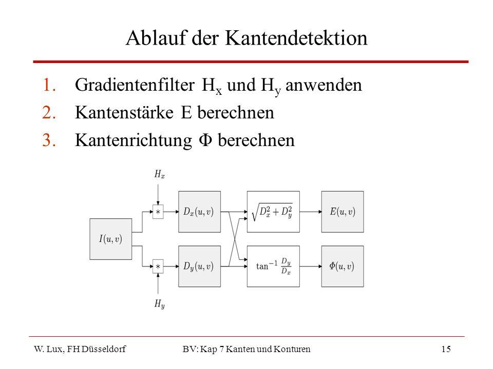 W. Lux, FH Düsseldorf BV: Kap 7 Kanten und Konturen15 Ablauf der Kantendetektion 1.Gradientenfilter H x und H y anwenden 2.Kantenstärke E berechnen 3.