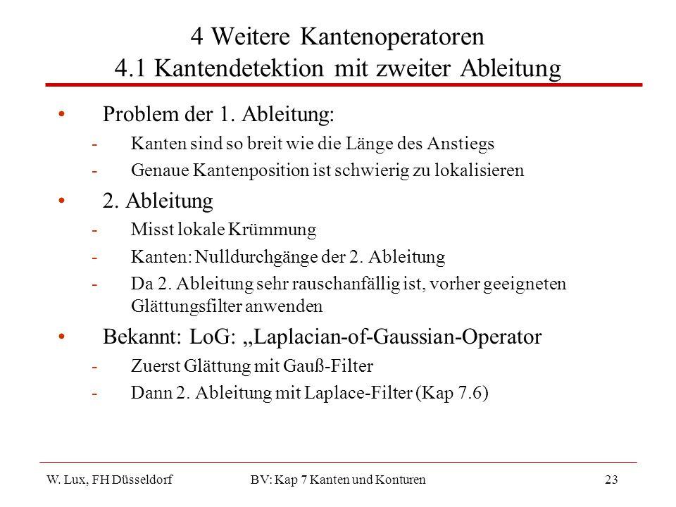 W. Lux, FH Düsseldorf BV: Kap 7 Kanten und Konturen23 4 Weitere Kantenoperatoren 4.1 Kantendetektion mit zweiter Ableitung Problem der 1. Ableitung: -