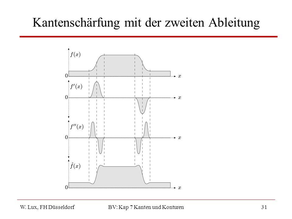 W. Lux, FH Düsseldorf BV: Kap 7 Kanten und Konturen31 Kantenschärfung mit der zweiten Ableitung