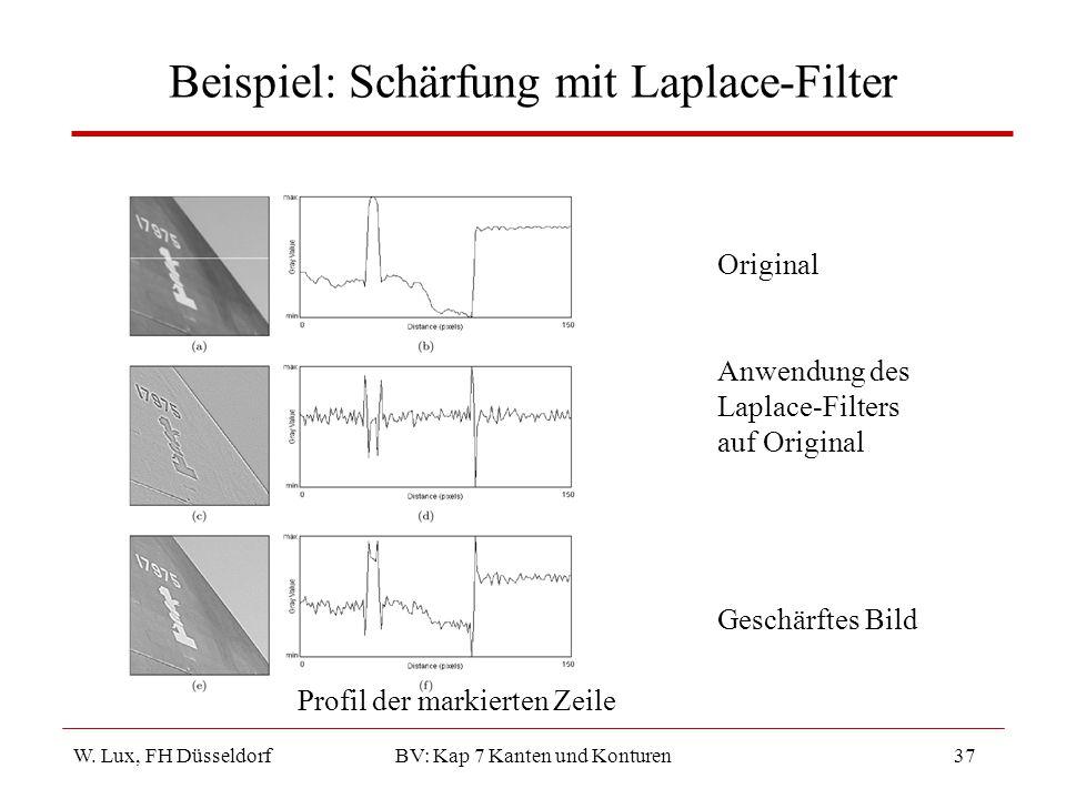 W. Lux, FH Düsseldorf BV: Kap 7 Kanten und Konturen37 Beispiel: Schärfung mit Laplace-Filter Original Anwendung des Laplace-Filters auf Original Gesch