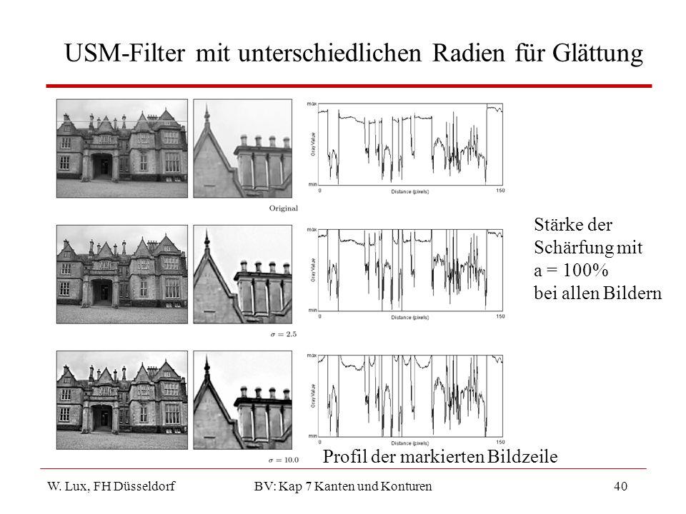 W. Lux, FH Düsseldorf BV: Kap 7 Kanten und Konturen40 USM-Filter mit unterschiedlichen Radien für Glättung Profil der markierten Bildzeile Stärke der