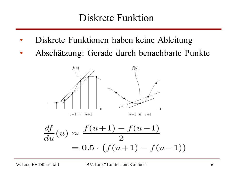 W. Lux, FH Düsseldorf BV: Kap 7 Kanten und Konturen6 Diskrete Funktion Diskrete Funktionen haben keine Ableitung Abschätzung: Gerade durch benachbarte