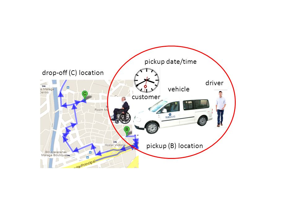 driver vehicle customer pickup date/time pickup (B) location drop-off (C) location