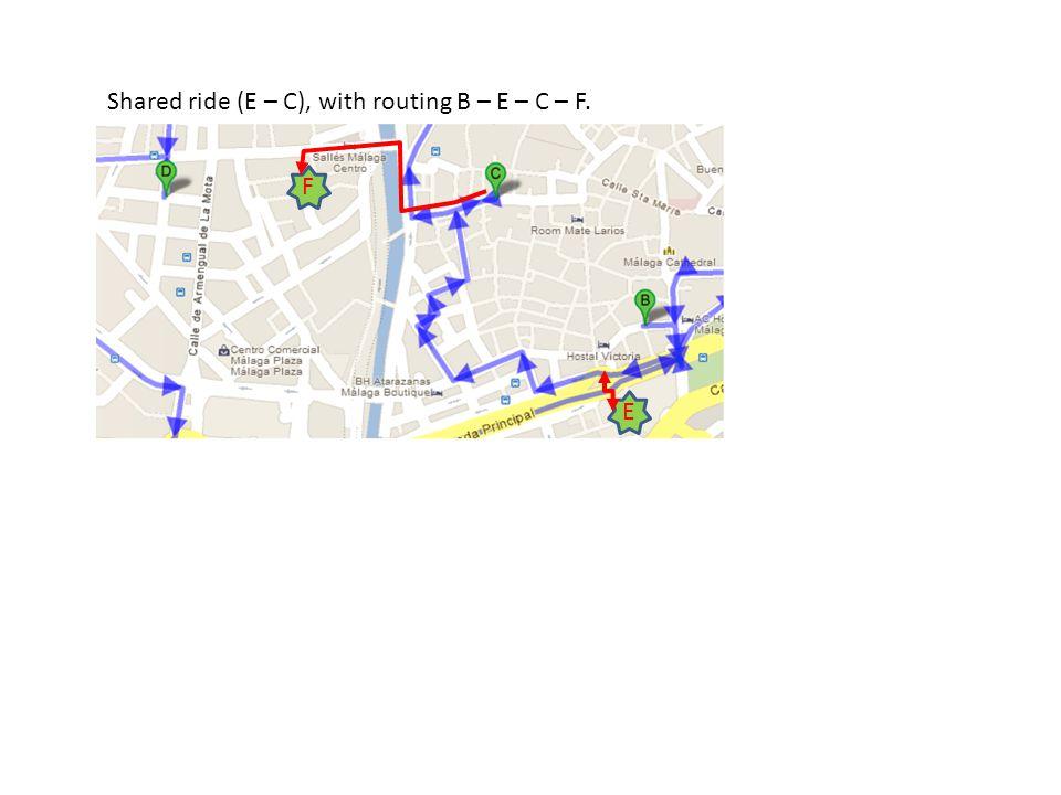 E F Shared ride (E – C), with routing B – E – C – F.