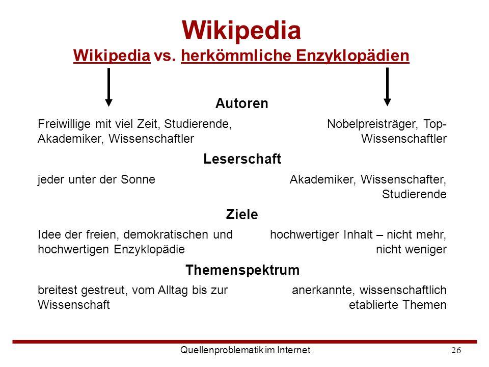 Quellenproblematik im Internet26 Wikipedia Wikipedia vs. herkömmliche Enzyklopädien Autoren Freiwillige mit viel Zeit, Studierende, Akademiker, Wissen
