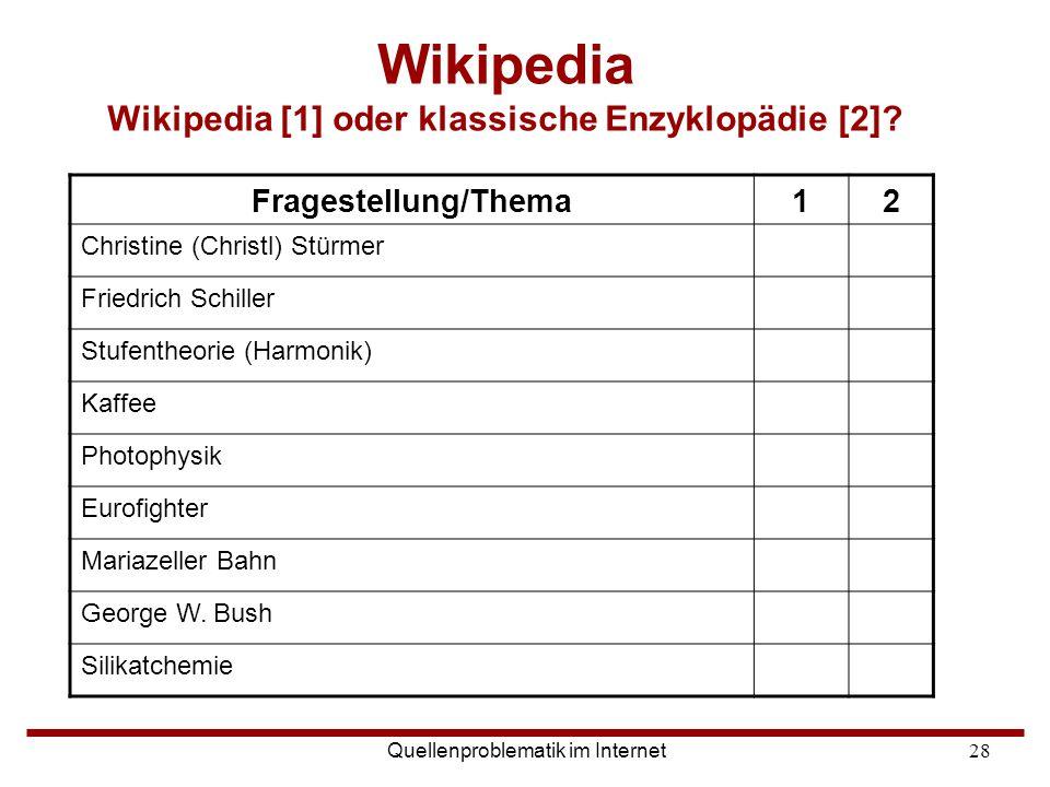 Quellenproblematik im Internet28 Wikipedia Wikipedia [1] oder klassische Enzyklopädie [2]? Fragestellung/Thema12 Christine (Christl) Stürmer Friedrich