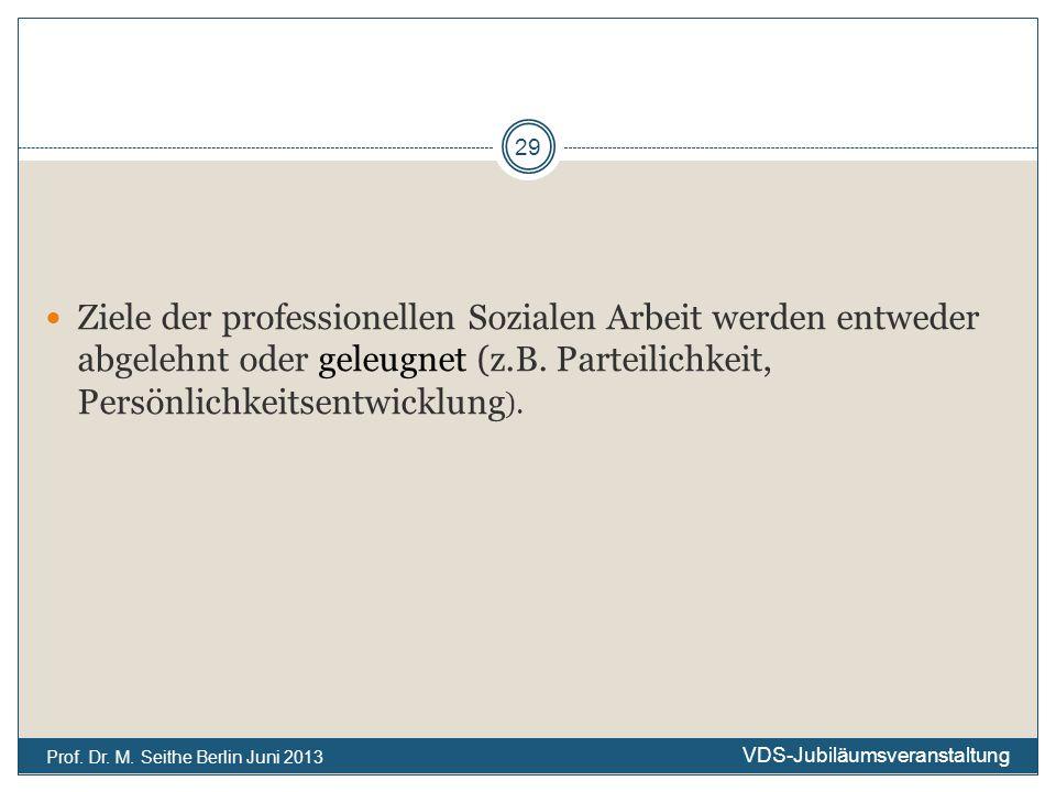 Ziele der professionellen Sozialen Arbeit werden entweder abgelehnt oder geleugnet (z.B. Parteilichkeit, Persönlichkeitsentwicklung ). VDS-Jubiläumsve