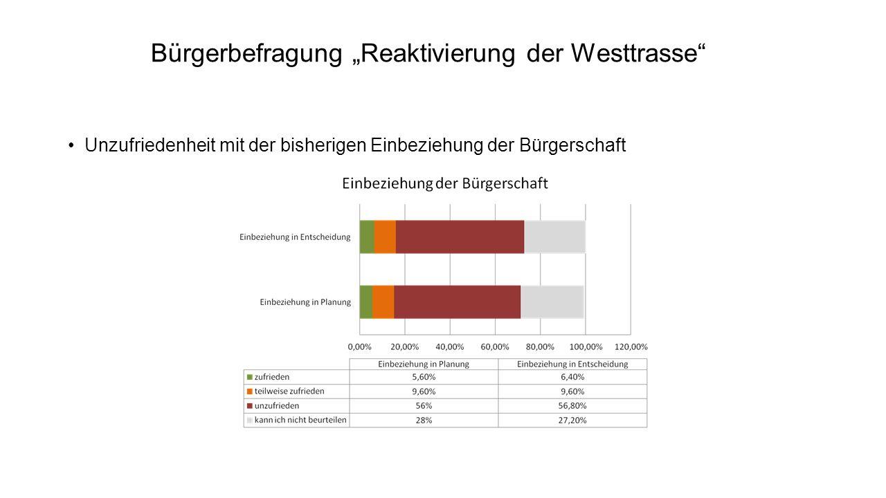 """Unzufriedenheit mit der bisherigen Einbeziehung der Bürgerschaft Bürgerbefragung """"Reaktivierung der Westtrasse"""""""