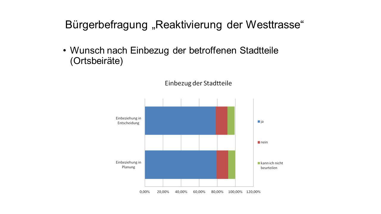 """Wunsch nach Einbezug der betroffenen Stadtteile (Ortsbeiräte) Bürgerbefragung """"Reaktivierung der Westtrasse"""""""
