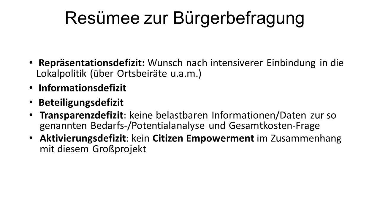 Resümee zur Bürgerbefragung Repräsentationsdefizit: Wunsch nach intensiverer Einbindung in die Lokalpolitik (über Ortsbeiräte u.a.m.) Informationsdefi
