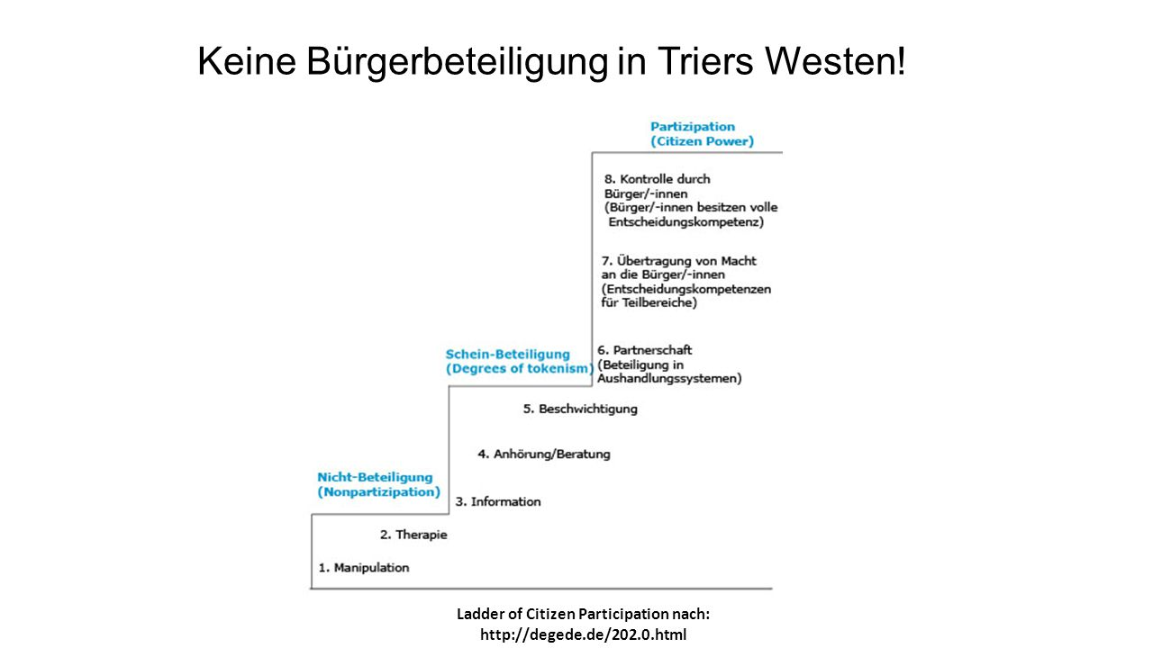 Keine Bürgerbeteiligung in Triers Westen! Ladder of Citizen Participation nach: http://degede.de/202.0.html