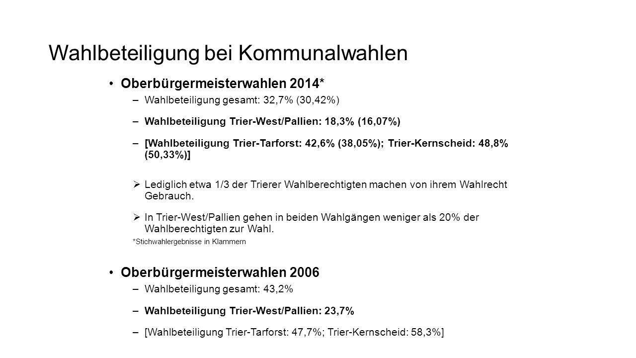 Oberbürgermeisterwahlen 2014* –Wahlbeteiligung gesamt: 32,7% (30,42%) –Wahlbeteiligung Trier-West/Pallien: 18,3% (16,07%) –[Wahlbeteiligung Trier-Tarf