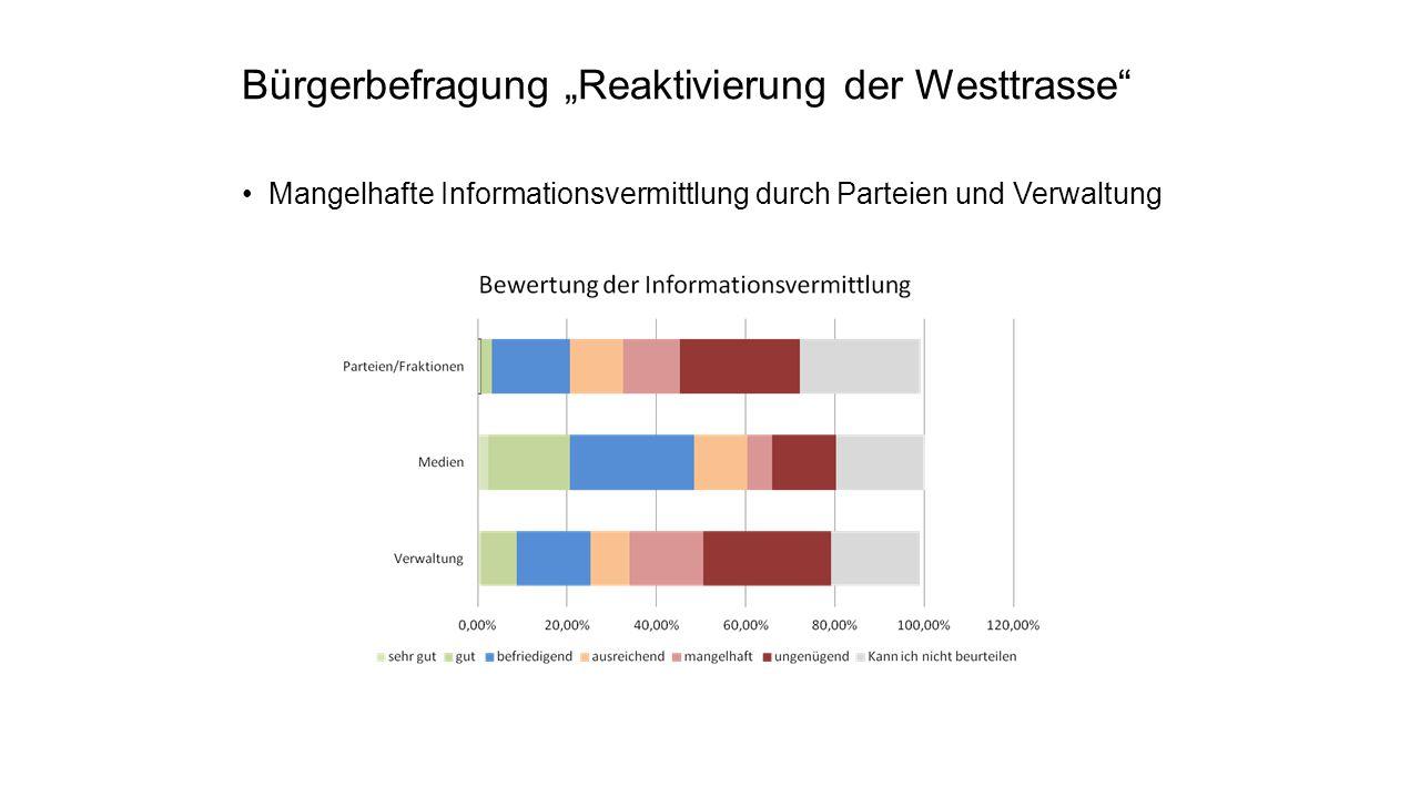 """Bürgerbefragung """"Reaktivierung der Westtrasse"""" Mangelhafte Informationsvermittlung durch Parteien und Verwaltung"""