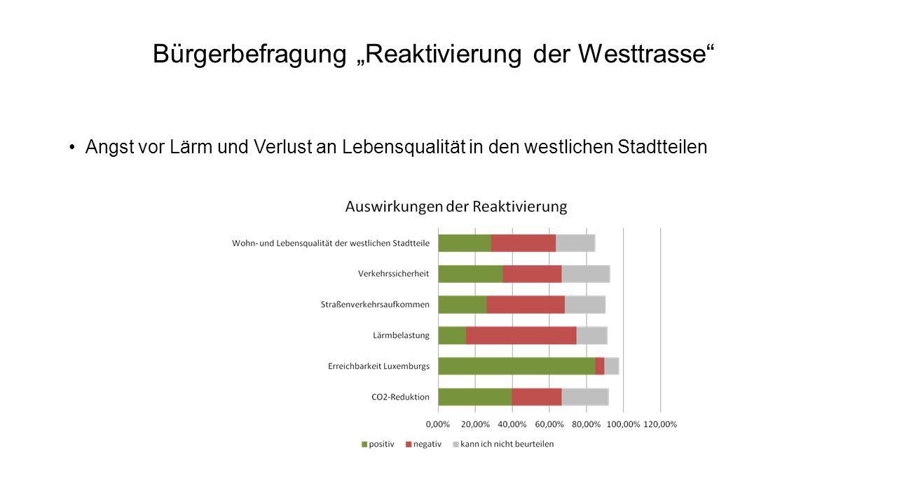 """Angst vor Lärm und Verlust an Lebensqualität in den westlichen Stadtteilen Bürgerbefragung """"Reaktivierung der Westtrasse"""""""