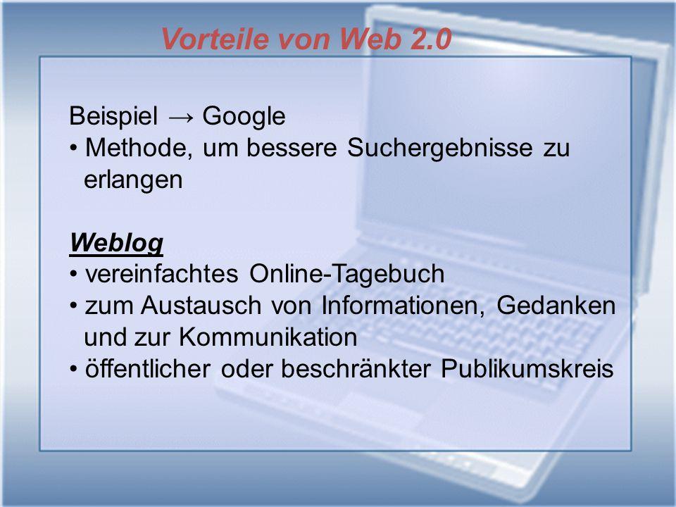 Beispiel → Google Methode, um bessere Suchergebnisse zu erlangen Weblog vereinfachtes Online-Tagebuch zum Austausch von Informationen, Gedanken und zu